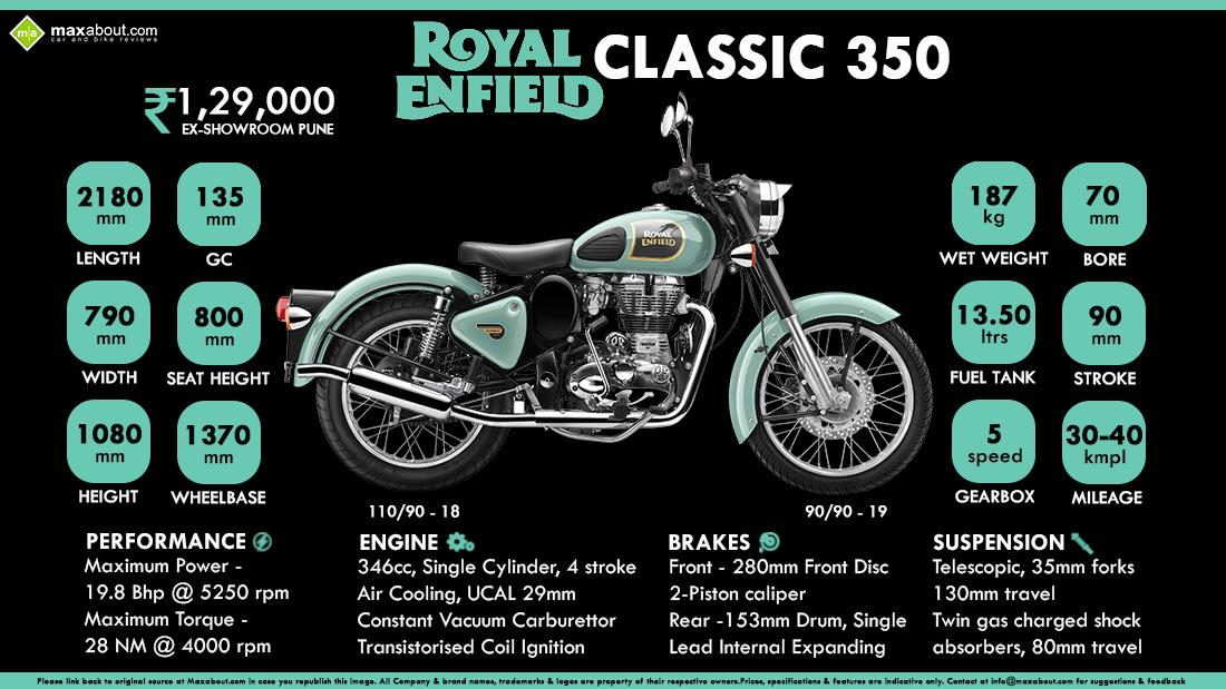 Enfield Classic 350 #2