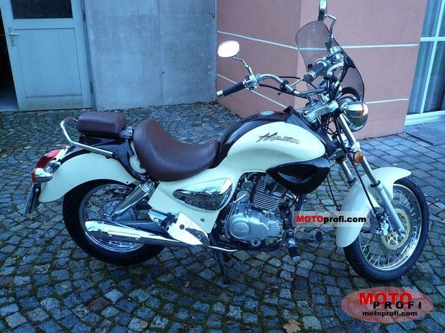 2003 Kymco Hipster 125 #9