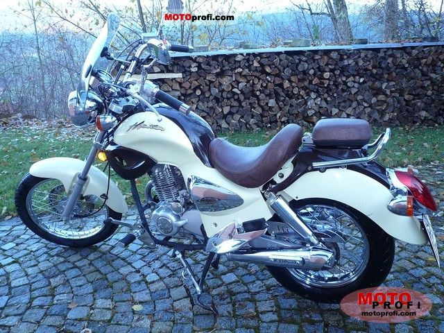 2003 Kymco Hipster 125 #2
