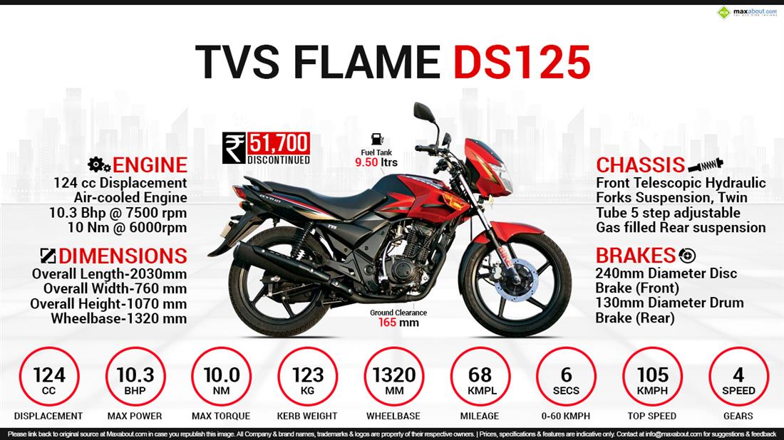 2011 TVS Flame DS 125 #9