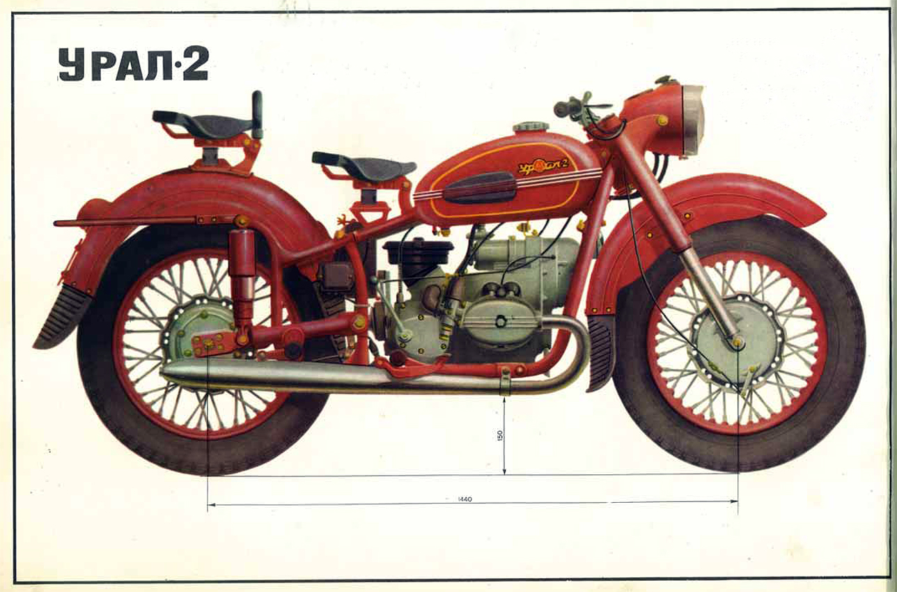 1980 Ural M-63 (with sidecar) #8